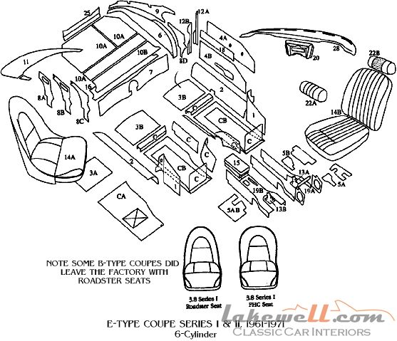 Complete Interior Restoration Kit Jaguar XKE 38 FHC  61 64   FHC   S1  61 68      E      Type